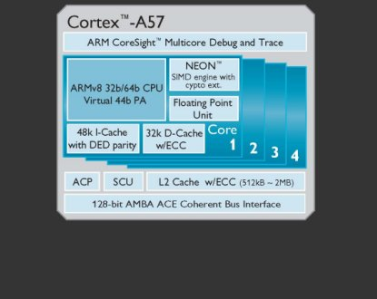 ARM and TSMC Tape Out First ARM Cortex-A57 Processor