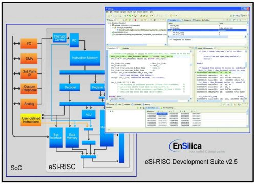 EnSilica launches version 2 5 of its eSi-RISC Development Suite