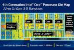 Intel's Haswell gets mixed reviews from analysts
