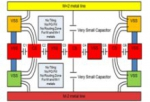 An innovative methodology to reduce routing capacitance of ADC channels