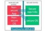Born Secure: Could ARMv8-M Become the Leading Microcontroller Architecture for the Industrial IoT?
