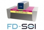 NXP Shows First FD-SOI Chips