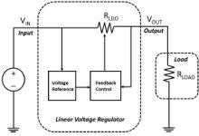 Introduction to Low Dropout (LDO) Linear Voltage Regulators