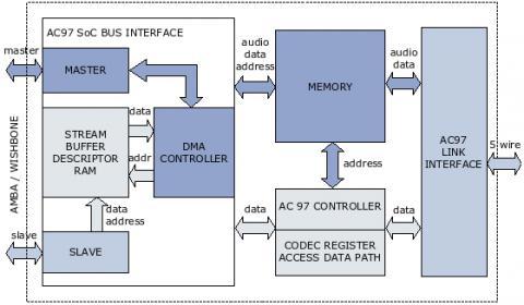 Intel 82801db Ich4 Driver Download Xp