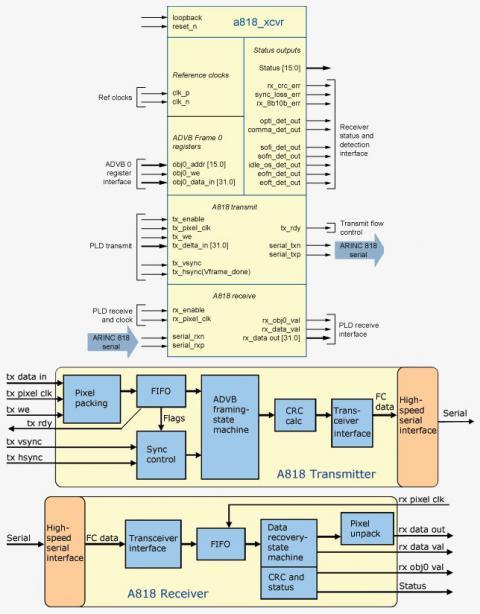 Simple Transmitter Block Diagram Quick Start Guide Of Wiring Diagram