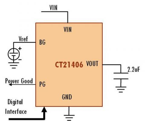 Low Power LDO with Output Selection Block Diagam