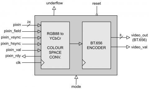 ycbcr color space pdf
