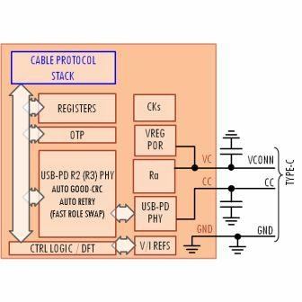 MCU-Less Active Cable Interface Block Diagam