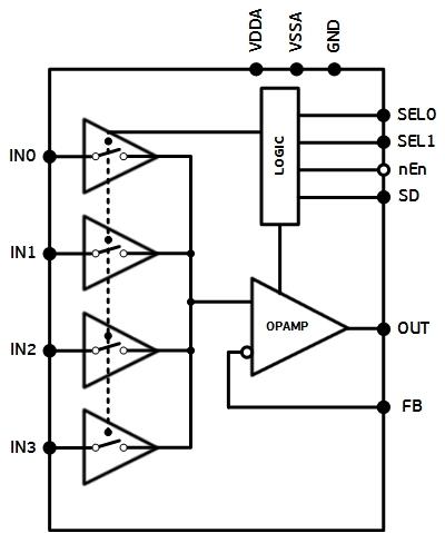 Fine 4 To 1 Rf Multiplexer Ip Core Wiring Database Rimengelartorg