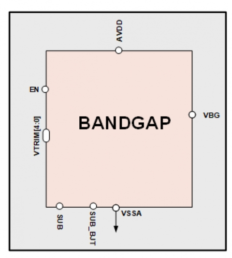 Accurate low power bandgap reference Block Diagam