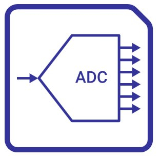 12-bit SAR ADC GlobalFoundries Block Diagam