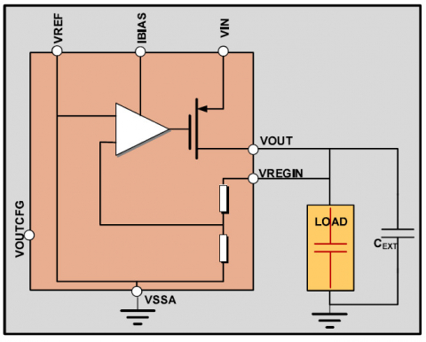 15V LDO Regulator in TSMC 180nm Block Diagam
