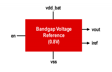 Bandgap Voltage Reference 0.8V in GLOBALFOUNDRIES 22FDX Block Diagam