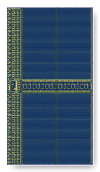 Single Rail SRAM GLOBALFOUNDRIES 22FDX Block Diagam
